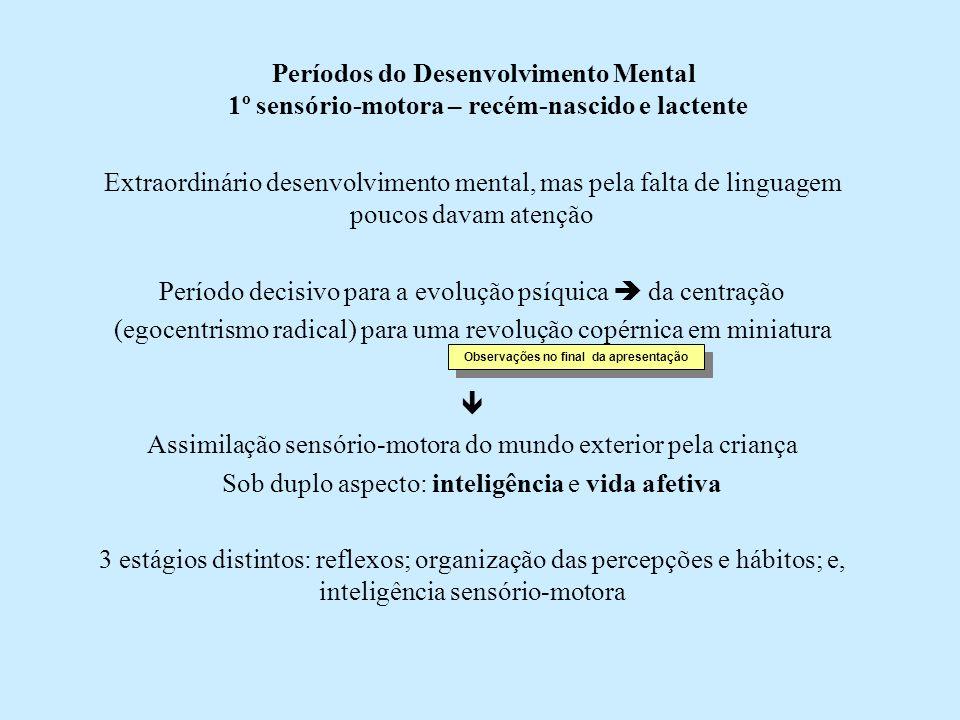 Períodos do Desenvolvimento Mental 1º sensório-motora – recém-nascido e lactente Extraordinário desenvolvimento mental, mas pela falta de linguagem po