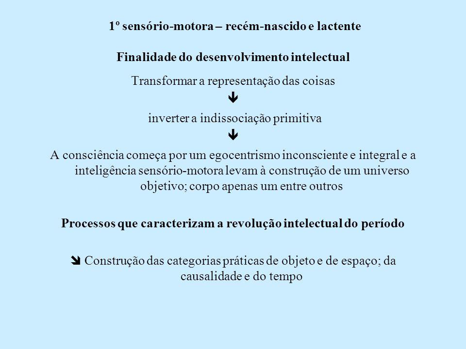 1º sensório-motora – recém-nascido e lactente Finalidade do desenvolvimento intelectual Transformar a representação das coisas inverter a indissociaçã