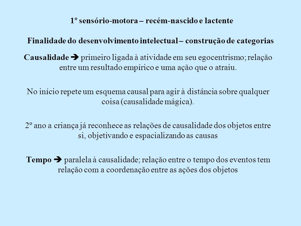 1º sensório-motora – recém-nascido e lactente Finalidade do desenvolvimento intelectual – construção de categorias Causalidade primeiro ligada à ativi