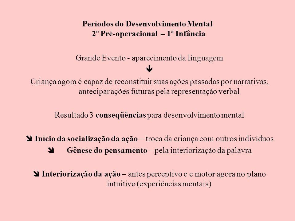 Períodos do Desenvolvimento Mental 2º Pré-operacional – 1ª Infância Grande Evento - aparecimento da linguagem Criança agora é capaz de reconstituir su
