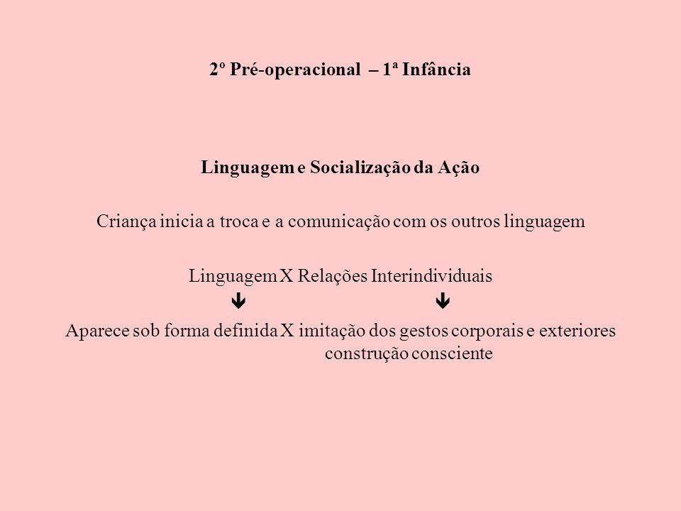 2º Pré-operacional – 1ª Infância Linguagem e Socialização da Ação Criança inicia a troca e a comunicação com os outros linguagem Linguagem X Relações