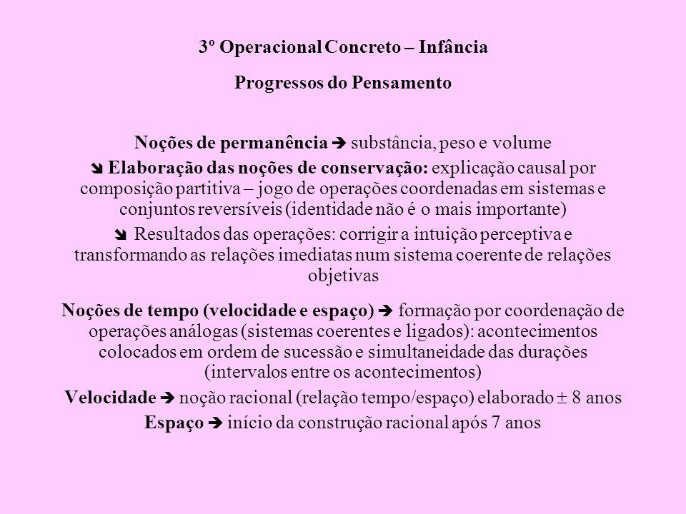 3º Operacional Concreto – Infância Progressos do Pensamento Noções de permanência substância, peso e volume Elaboração das noções de conservação: expl