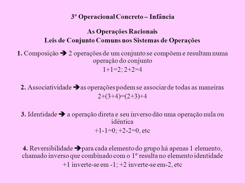 3º Operacional Concreto – Infância As Operações Racionais Leis de Conjunto Comuns nos Sistemas de Operações 1. Composição 2 operações de um conjunto s