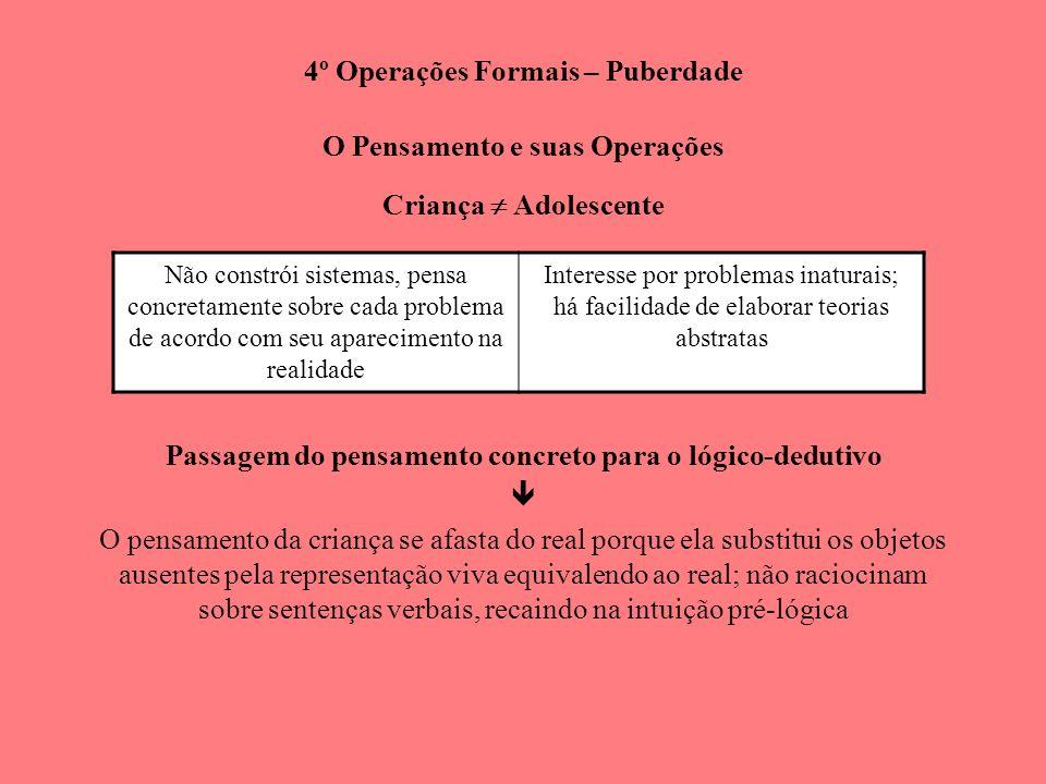 4º Operações Formais – Puberdade O Pensamento e suas Operações Criança Adolescente Passagem do pensamento concreto para o lógico-dedutivo O pensamento