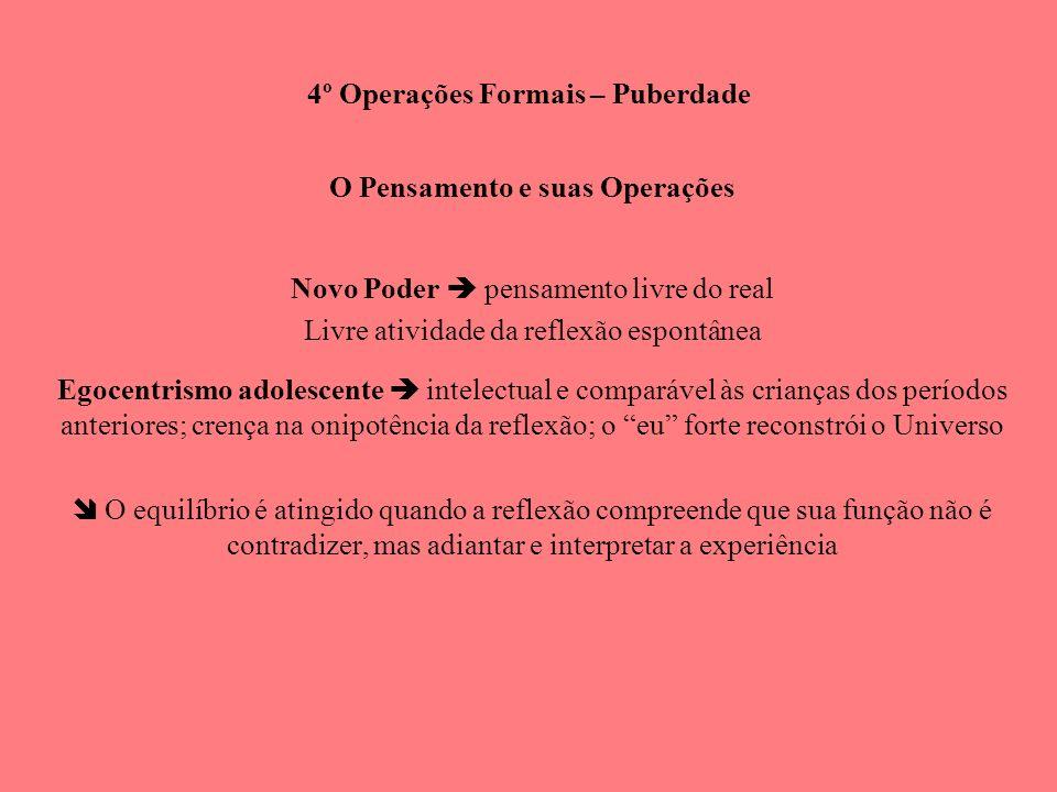 4º Operações Formais – Puberdade O Pensamento e suas Operações Novo Poder pensamento livre do real Livre atividade da reflexão espontânea Egocentrismo