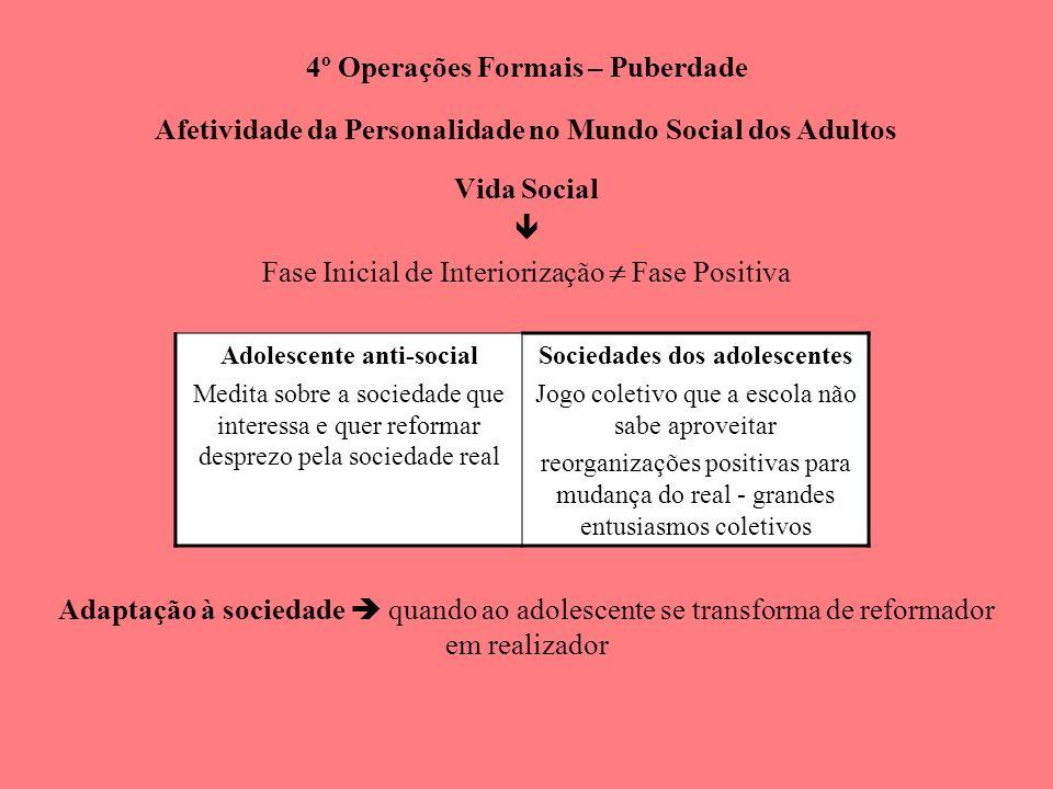 4º Operações Formais – Puberdade Afetividade da Personalidade no Mundo Social dos Adultos Vida Social Fase Inicial de Interiorização Fase Positiva Ada