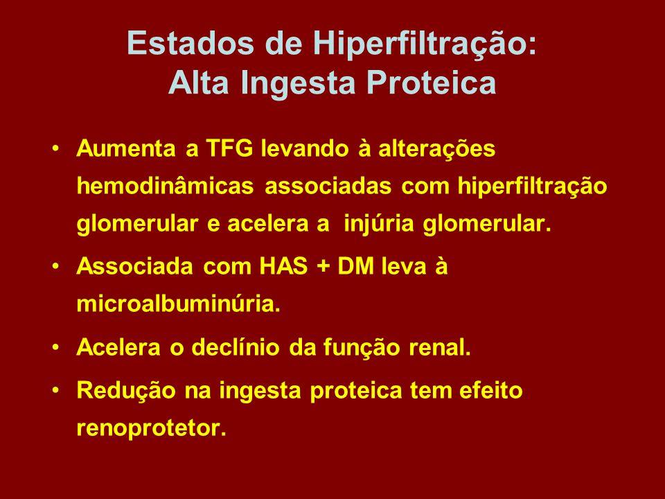 Estados de Hiperfiltração: Alta Ingesta Proteica Aumenta a TFG levando à alterações hemodinâmicas associadas com hiperfiltração glomerular e acelera a