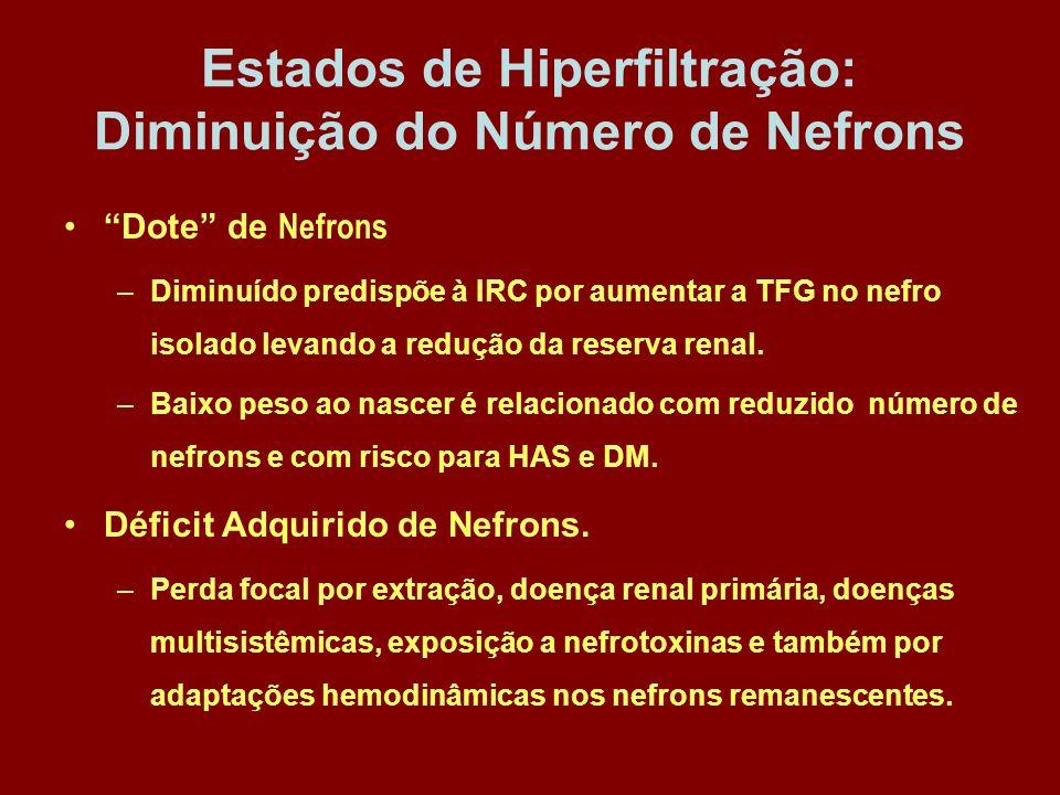 Estados de Hiperfiltração: Diminuição do Número de Nefrons Dote de Nefrons –Diminuído predispõe à IRC por aumentar a TFG no nefro isolado levando a re