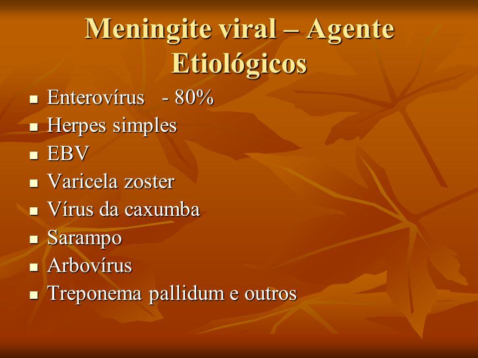 Meningite viral – Agente Etiológicos Enterovírus - 80% Enterovírus - 80% Herpes simples Herpes simples EBV EBV Varicela zoster Varicela zoster Vírus d
