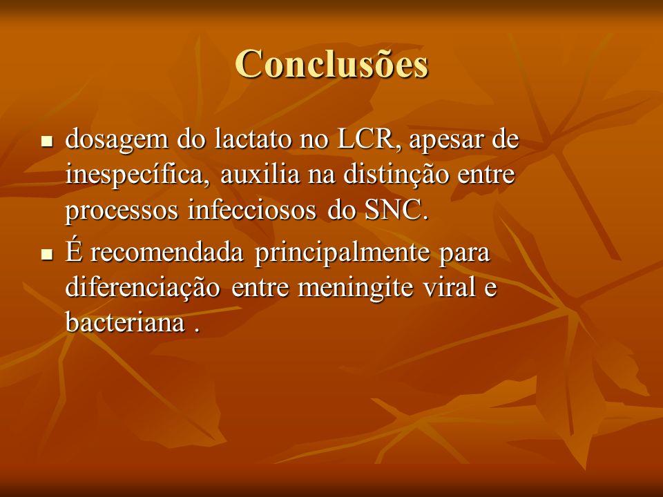 Conclusões dosagem do lactato no LCR, apesar de inespecífica, auxilia na distinção entre processos infecciosos do SNC. dosagem do lactato no LCR, apes