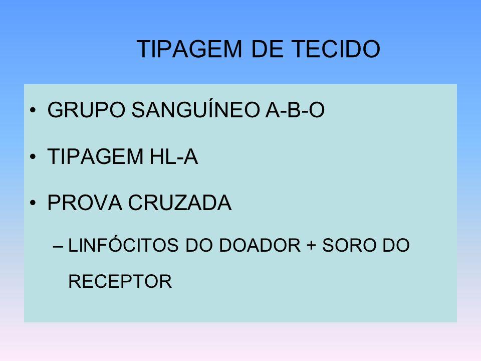 TIPAGEM DE TECIDO GRUPO SANGUÍNEO A-B-O TIPAGEM HL-A PROVA CRUZADA –LINFÓCITOS DO DOADOR + SORO DO RECEPTOR