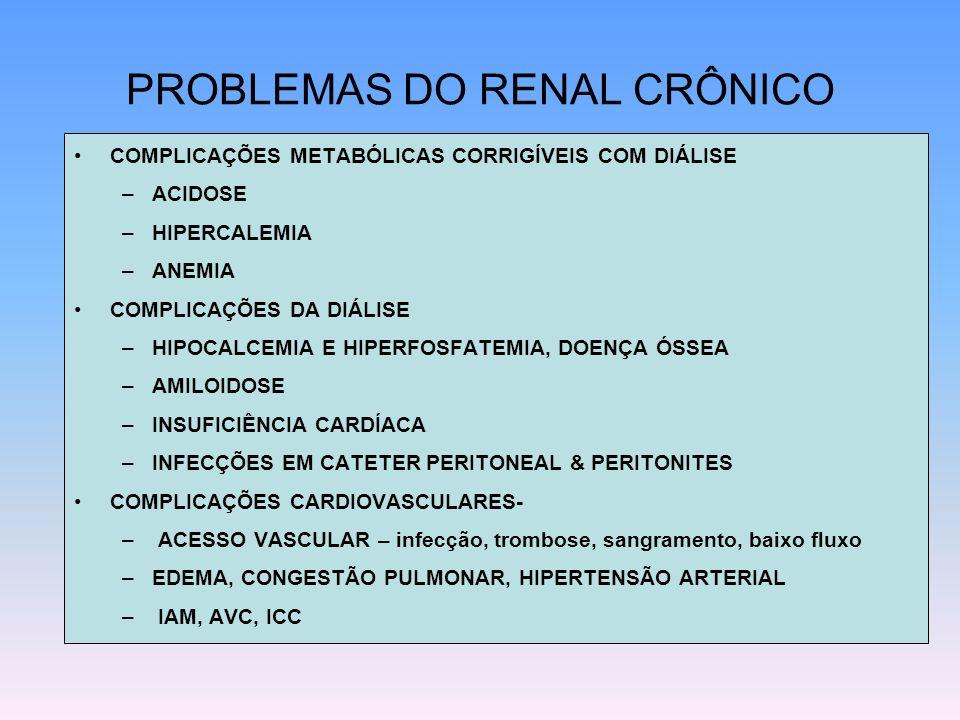 PROBLEMAS DO RENAL CRÔNICO COMPLICAÇÕES METABÓLICAS CORRIGÍVEIS COM DIÁLISE –ACIDOSE –HIPERCALEMIA –ANEMIA COMPLICAÇÕES DA DIÁLISE –HIPOCALCEMIA E HIP