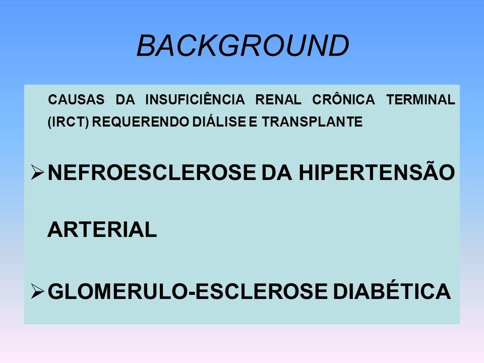 BACKGROUND CAUSAS DA INSUFICIÊNCIA RENAL CRÔNICA TERMINAL (IRCT) REQUERENDO DIÁLISE E TRANSPLANTE NEFROESCLEROSE DA HIPERTENSÃO ARTERIAL GLOMERULO-ESC