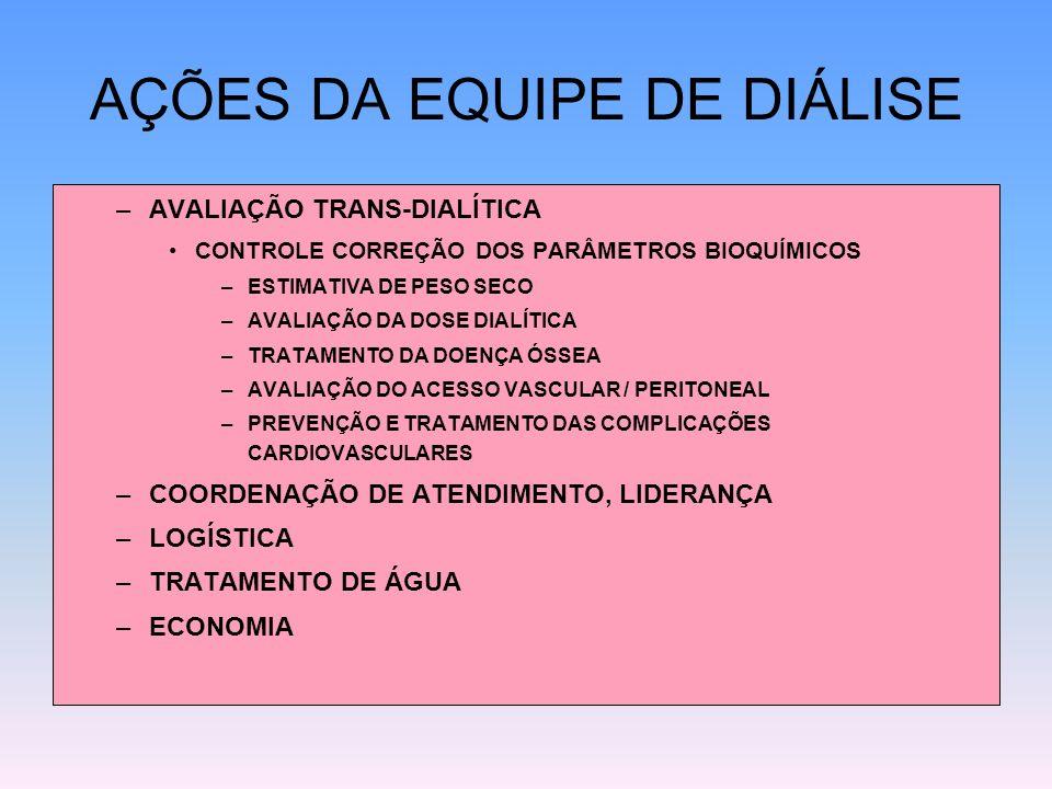 AÇÕES DA EQUIPE DE DIÁLISE –AVALIAÇÃO TRANS-DIALÍTICA CONTROLE CORREÇÃO DOS PARÂMETROS BIOQUÍMICOS –ESTIMATIVA DE PESO SECO –AVALIAÇÃO DA DOSE DIALÍTI