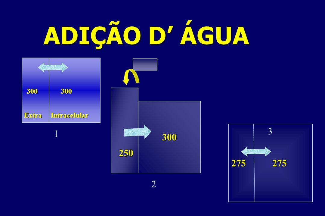 ADIÇÃO D ÁGUA 300 275 275 300 300 250 1 2 3 Extra Intracelular
