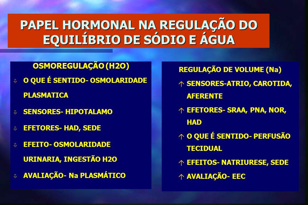 PAPEL HORMONAL NA REGULAÇÃO DO EQUILÍBRIO DE SÓDIO E ÁGUA OSMOREGULAÇÃO (H2O) ò ò O QUE É SENTIDO- OSMOLARIDADE PLASMATICA ò ò SENSORES- HIPOTALAMO ò
