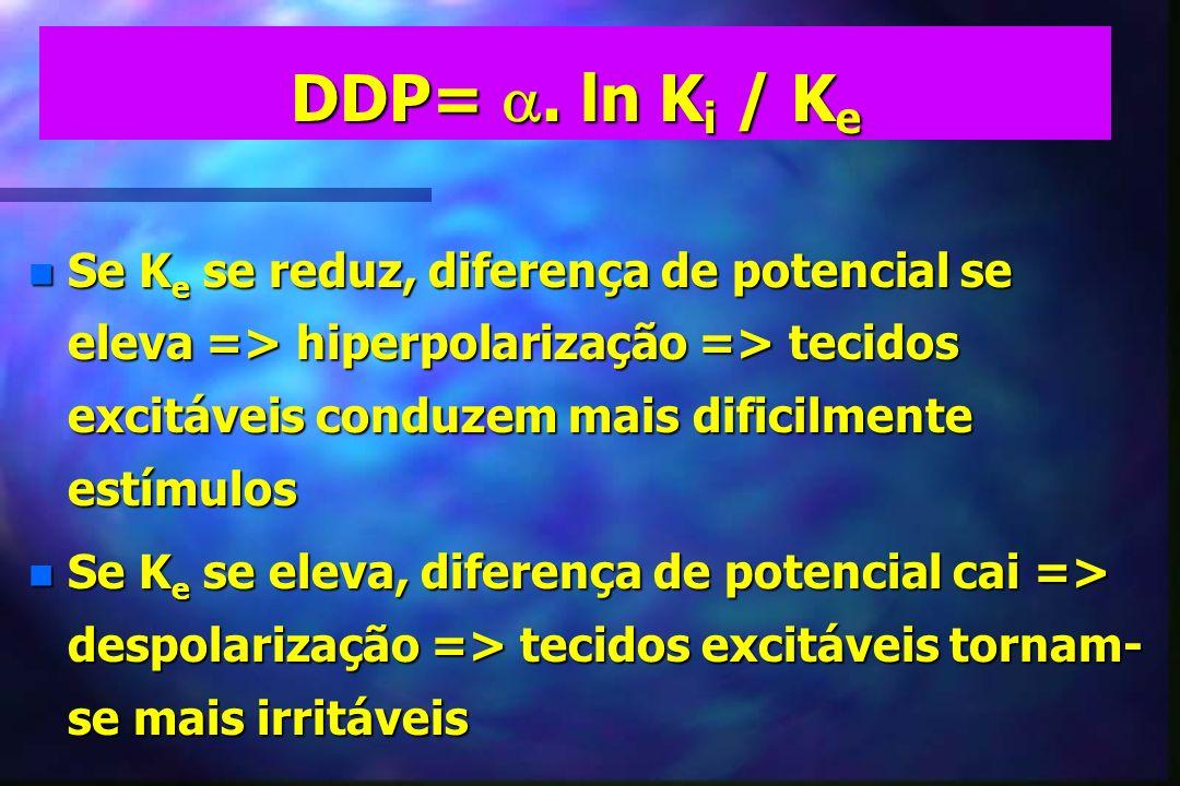 DDP=. ln K i / K e n Se K e se reduz, diferença de potencial se eleva => hiperpolarização => tecidos excitáveis conduzem mais dificilmente estímulos n