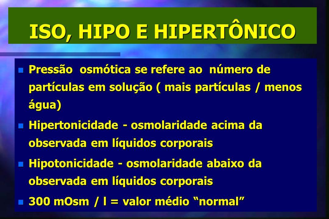 ISO, HIPO E HIPERTÔNICO n Pressão osmótica se refere ao número de partículas em solução ( mais partículas / menos água) n Hipertonicidade - osmolarida