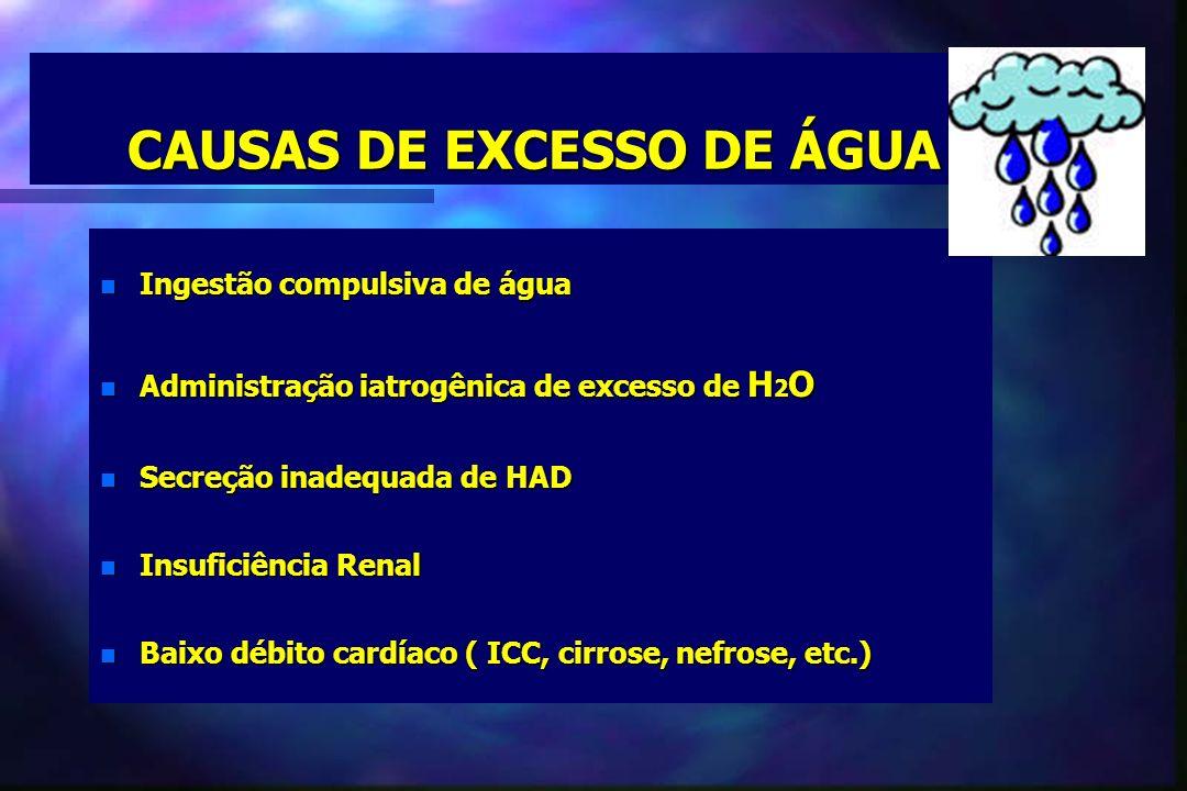CAUSAS DE EXCESSO DE ÁGUA n Ingestão compulsiva de água n Administração iatrogênica de excesso de H 2 O n Secreção inadequada de HAD n Insuficiência R
