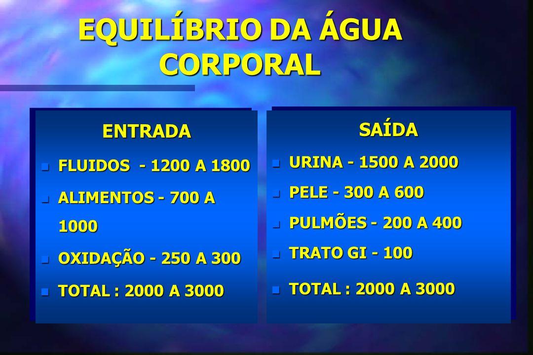 EQUILÍBRIO DA ÁGUA CORPORAL ENTRADA n FLUIDOS - 1200 A 1800 n ALIMENTOS - 700 A 1000 n OXIDAÇÃO - 250 A 300 n TOTAL : 2000 A 3000 ENTRADA n FLUIDOS -