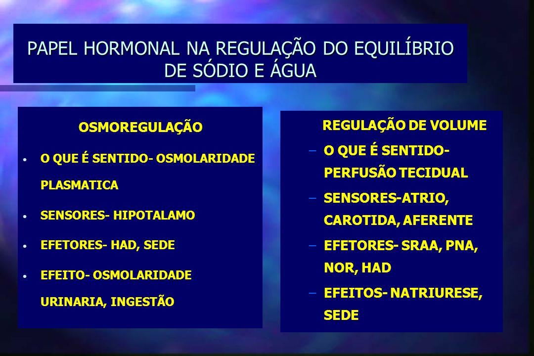 PAPEL HORMONAL NA REGULAÇÃO DO EQUILÍBRIO DE SÓDIO E ÁGUA OSMOREGULAÇÃO O QUE É SENTIDO- OSMOLARIDADE PLASMATICA SENSORES- HIPOTALAMO EFETORES- HAD, S