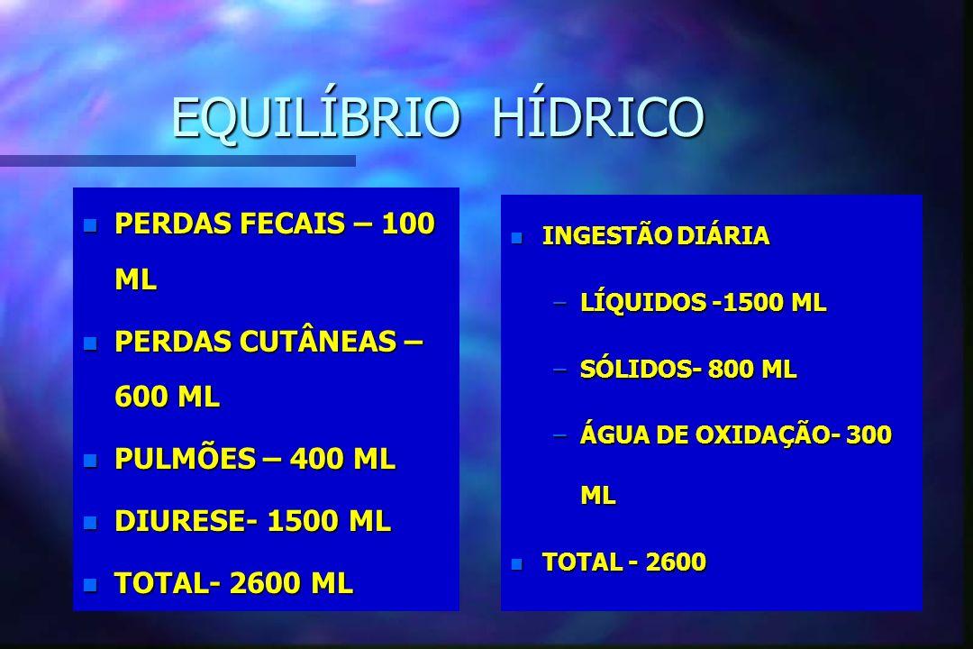 EQUILÍBRIO HÍDRICO n PERDAS FECAIS – 100 ML n PERDAS CUTÂNEAS – 600 ML n PULMÕES – 400 ML n DIURESE- 1500 ML n TOTAL- 2600 ML n INGESTÃO DIÁRIA –LÍQUI