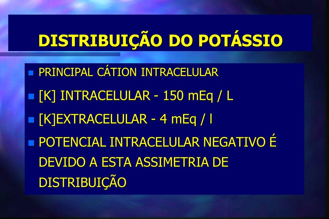 DISTRIBUIÇÃO DO POTÁSSIO n PRINCIPAL CÁTION INTRACELULAR n [K] INTRACELULAR - 150 mEq / L n [K]EXTRACELULAR - 4 mEq / l n POTENCIAL INTRACELULAR NEGAT