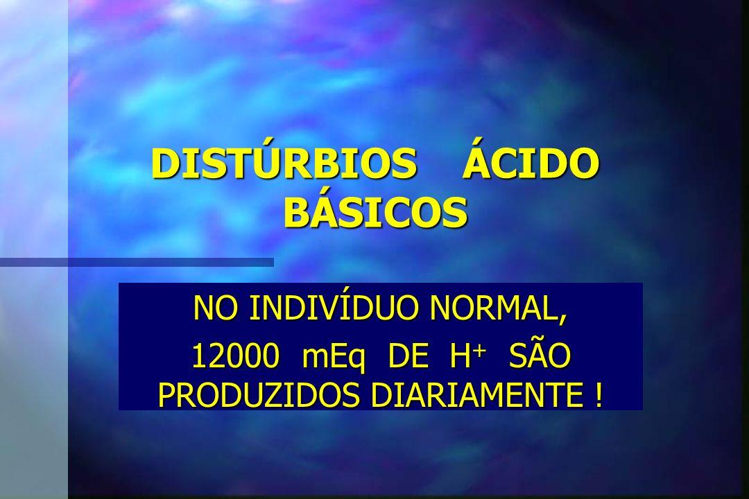 DISTÚRBIOS ÁCIDO BÁSICOS NO INDIVÍDUO NORMAL, 12000 mEq DE H + SÃO PRODUZIDOS DIARIAMENTE !