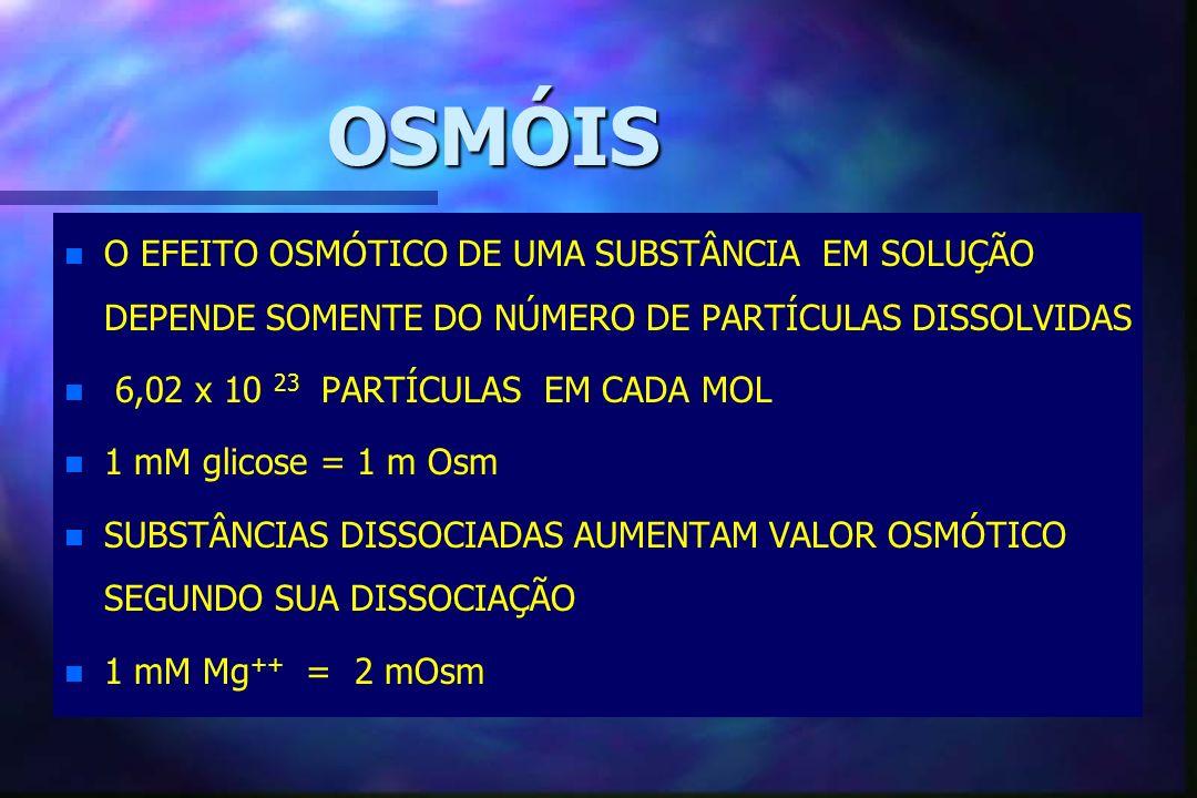 FORÇAS OSMÓTICAS SOLUÇÃOÁGUA FLUXO RESULTANTE M