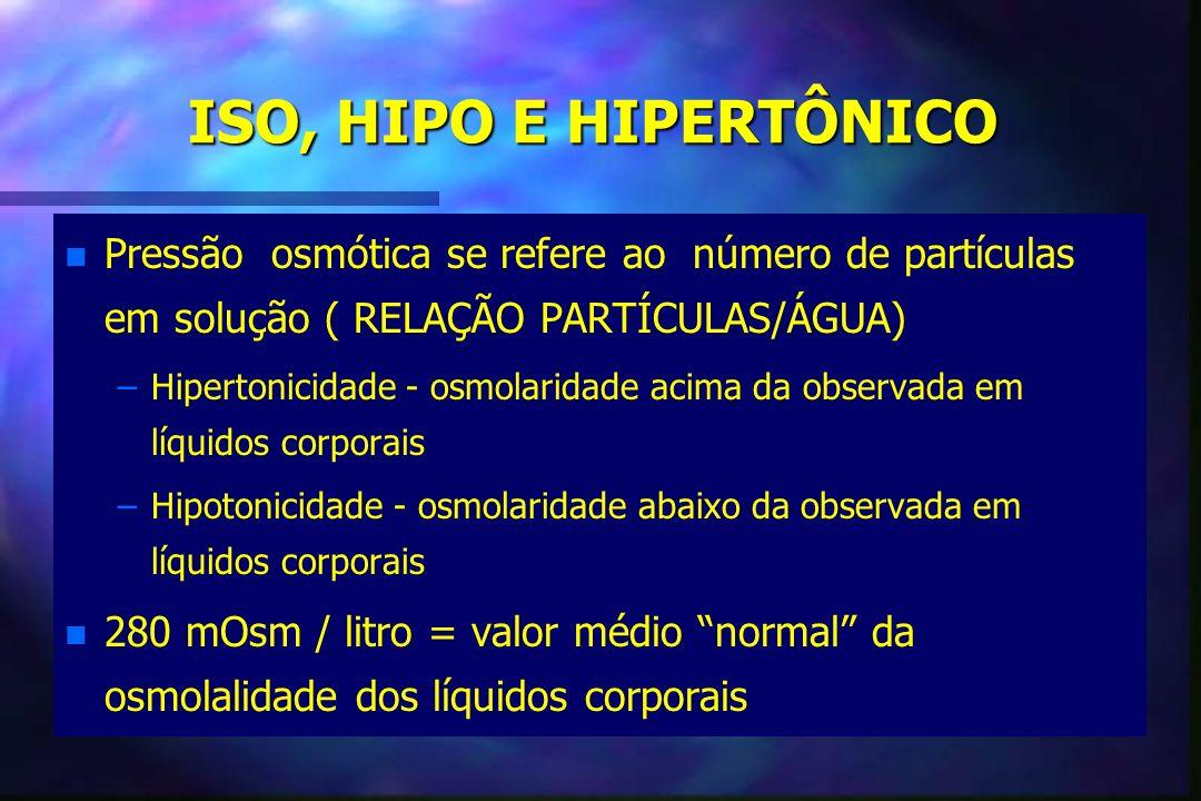 ISO, HIPO E HIPERTÔNICO n n Pressão osmótica se refere ao número de partículas em solução ( RELAÇÃO PARTÍCULAS/ÁGUA) – –Hipertonicidade - osmolaridade