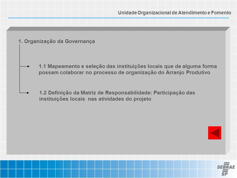 1. Organização da Governança 1.1 Mapeamento e seleção das instituições locais que de alguma forma possam colaborar no processo de organização do Arran