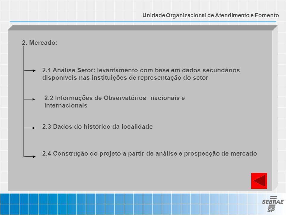 2. Mercado: 2.1 Análise Setor: levantamento com base em dados secundários disponíveis nas instituições de representação do setor 2.2 Informações de Ob