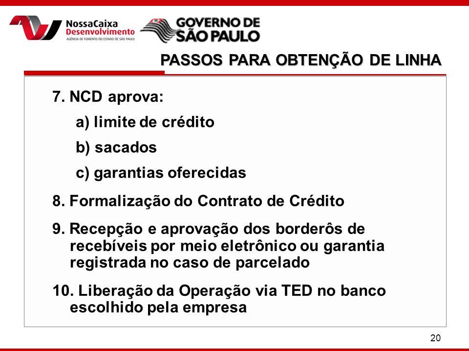 20 7. NCD aprova: a) limite de crédito b) sacados c) garantias oferecidas 8.