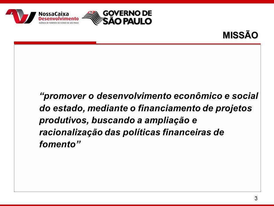 3 promover o desenvolvimento econômico e social do estado, mediante o financiamento de projetos produtivos, buscando a ampliação e racionalização das políticas financeiras de fomento MISSÃO
