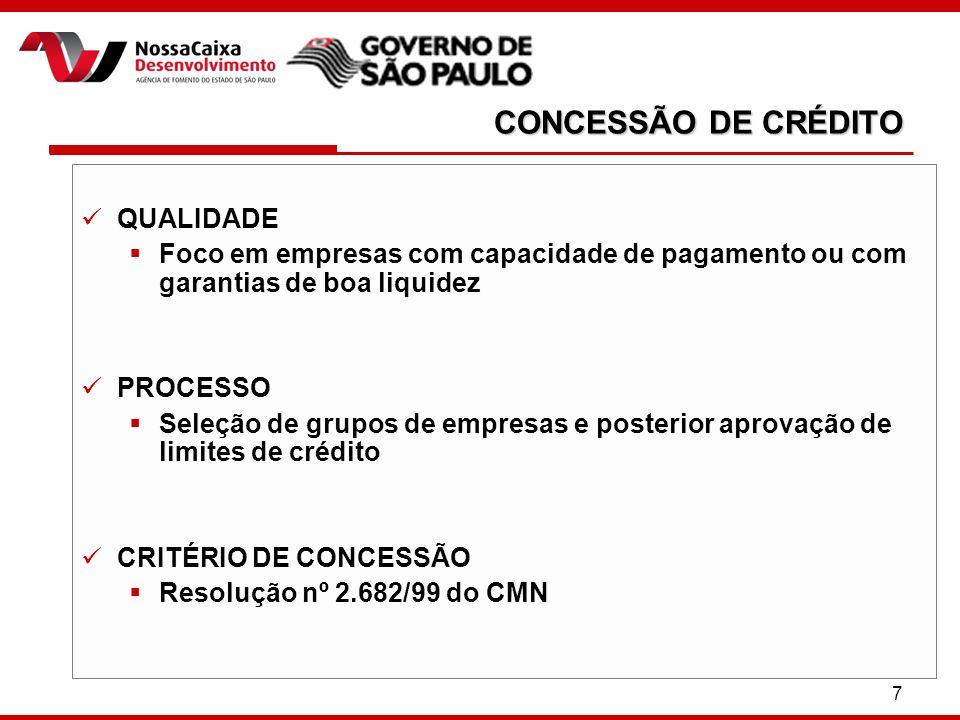 18 1.NCD realiza a avaliação da empresa com base nas informações disponíveis na SERASA 2.