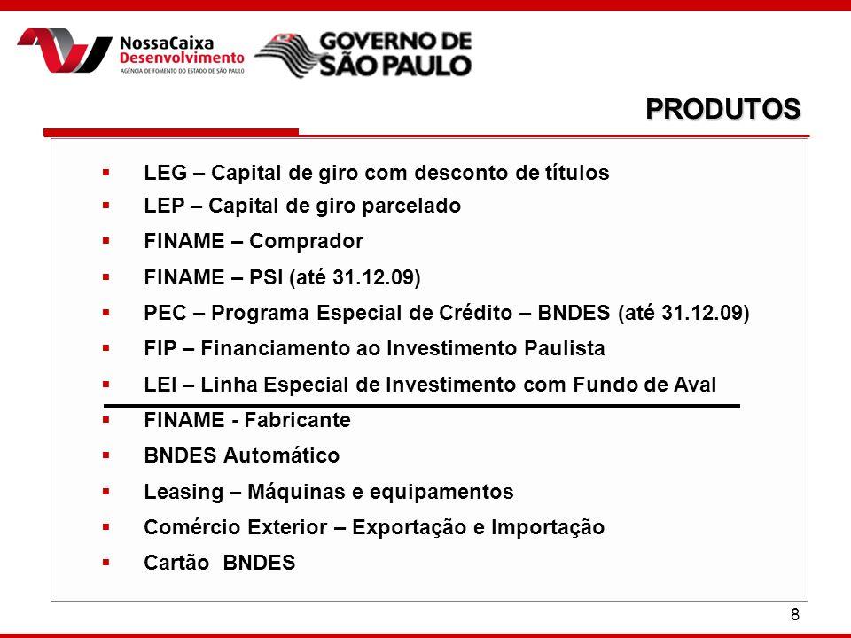 8 PRODUTOS LEG – Capital de giro com desconto de títulos LEP – Capital de giro parcelado FINAME – Comprador FINAME – PSI (até 31.12.09) PEC – Programa Especial de Crédito – BNDES (até 31.12.09) FIP – Financiamento ao Investimento Paulista LEI – Linha Especial de Investimento com Fundo de Aval FINAME - Fabricante BNDES Automático Leasing – Máquinas e equipamentos Comércio Exterior – Exportação e Importação Cartão BNDES