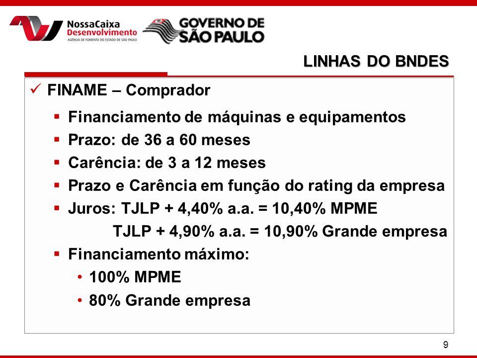 9 FINAME – Comprador Financiamento de máquinas e equipamentos Prazo: de 36 a 60 meses Carência: de 3 a 12 meses Prazo e Carência em função do rating da empresa Juros: TJLP + 4,40% a.a.
