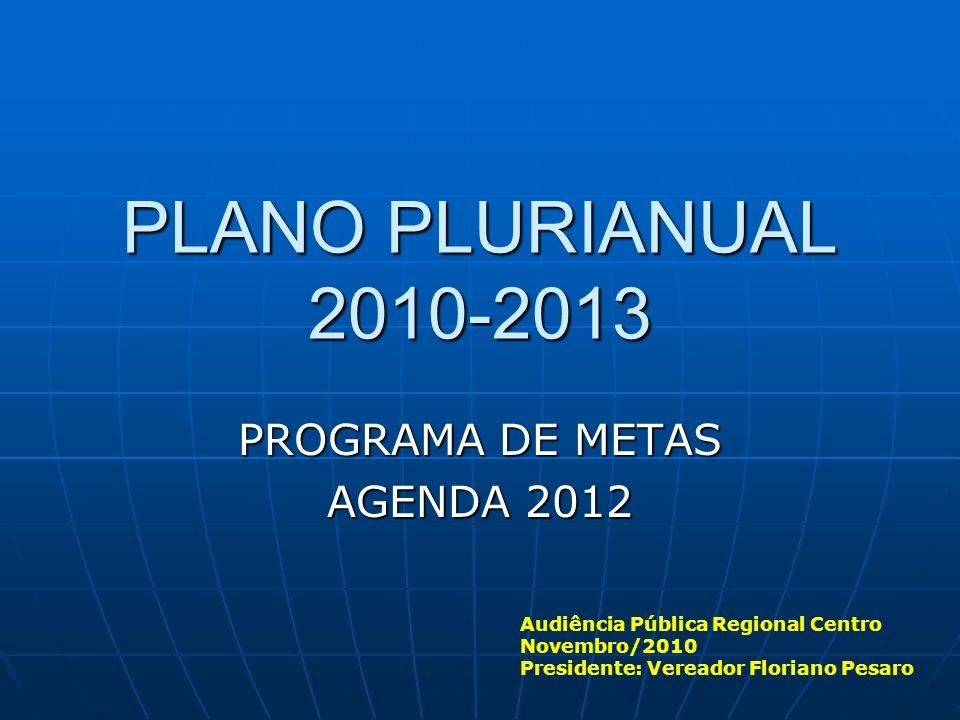 PLANO PLURIANUAL 2010-2013 PROGRAMA DE METAS AGENDA 2012 Audiência Pública Regional Centro Novembro/2010 Presidente: Vereador Floriano Pesaro