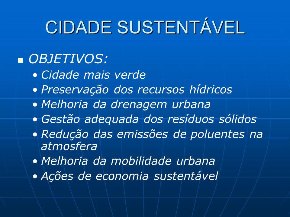 CIDADE SUSTENTÁVEL OBJETIVOS: Cidade mais verde Preservação dos recursos hídricos Melhoria da drenagem urbana Gestão adequada dos resíduos sólidos Red