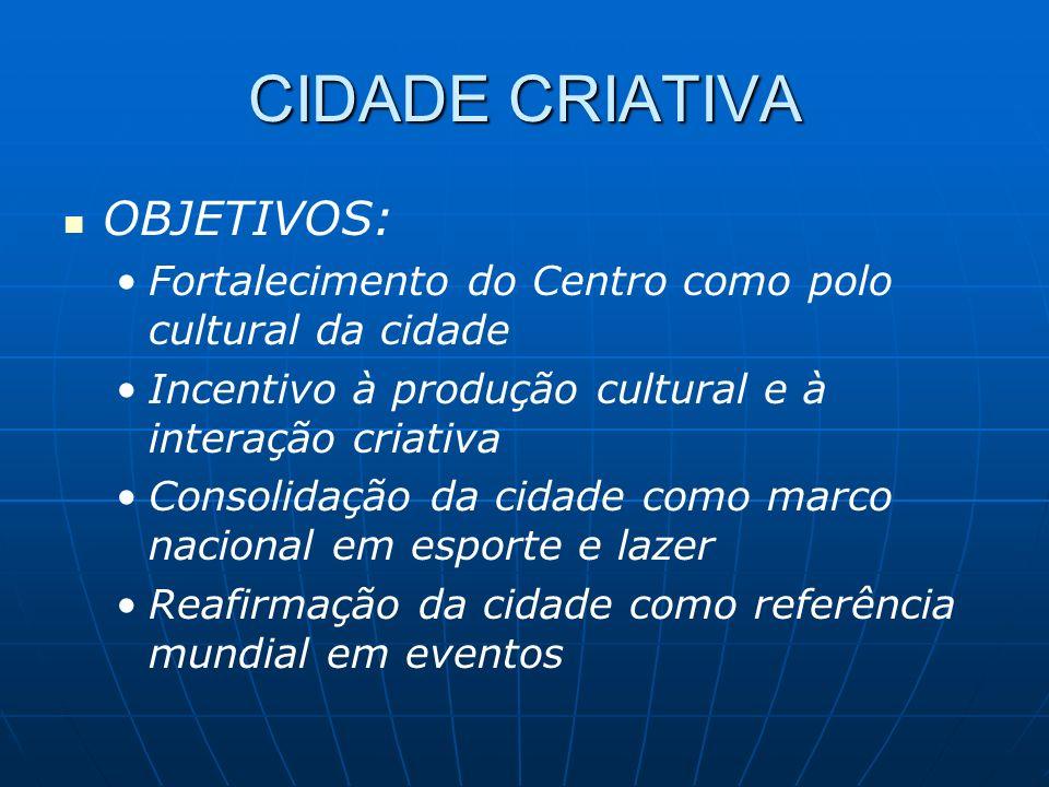 CIDADE CRIATIVA OBJETIVOS: Fortalecimento do Centro como polo cultural da cidade Incentivo à produção cultural e à interação criativa Consolidação da