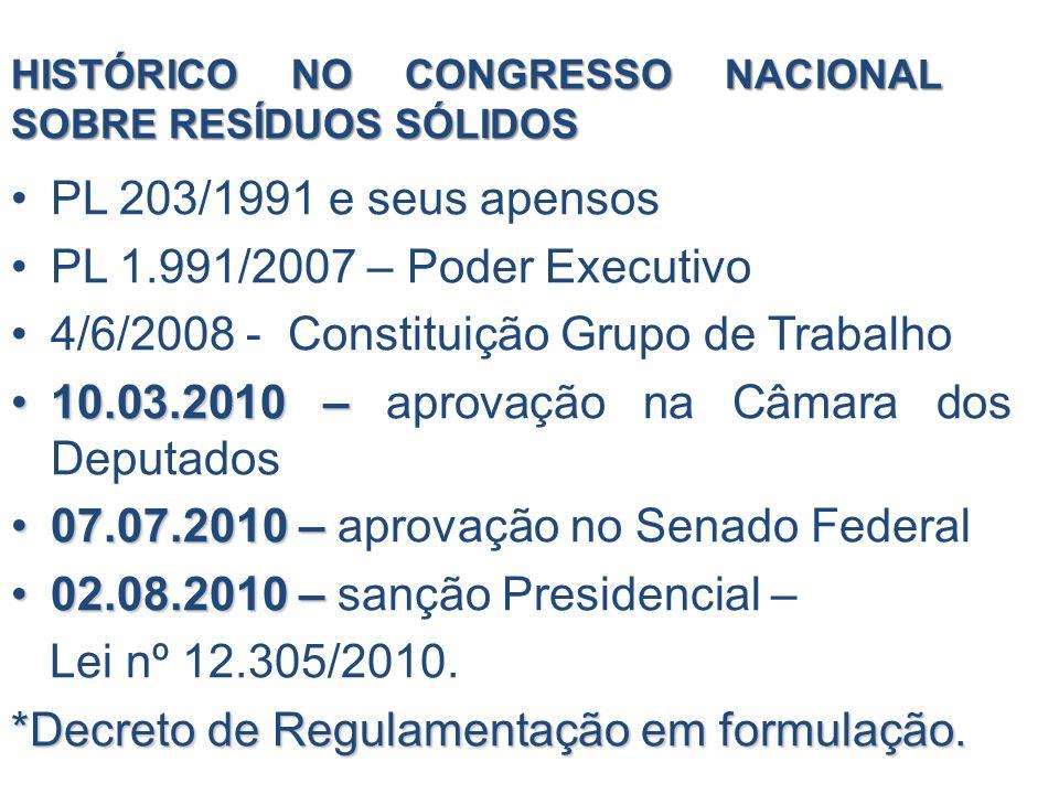 HISTÓRICO NO CONGRESSO NACIONAL SOBRE RESÍDUOS SÓLIDOS PL 203/1991 e seus apensos PL 1.991/2007 – Poder Executivo 4/6/2008 - Constituição Grupo de Tra