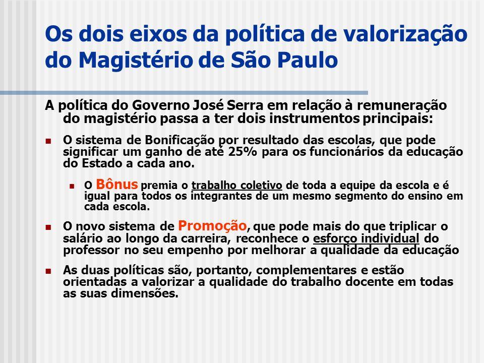 Os dois eixos da política de valorização do Magistério de São Paulo A política do Governo José Serra em relação à remuneração do magistério passa a ter dois instrumentos principais: O sistema de Bonificação por resultado das escolas, que pode significar um ganho de até 25% para os funcionários da educação do Estado a cada ano.