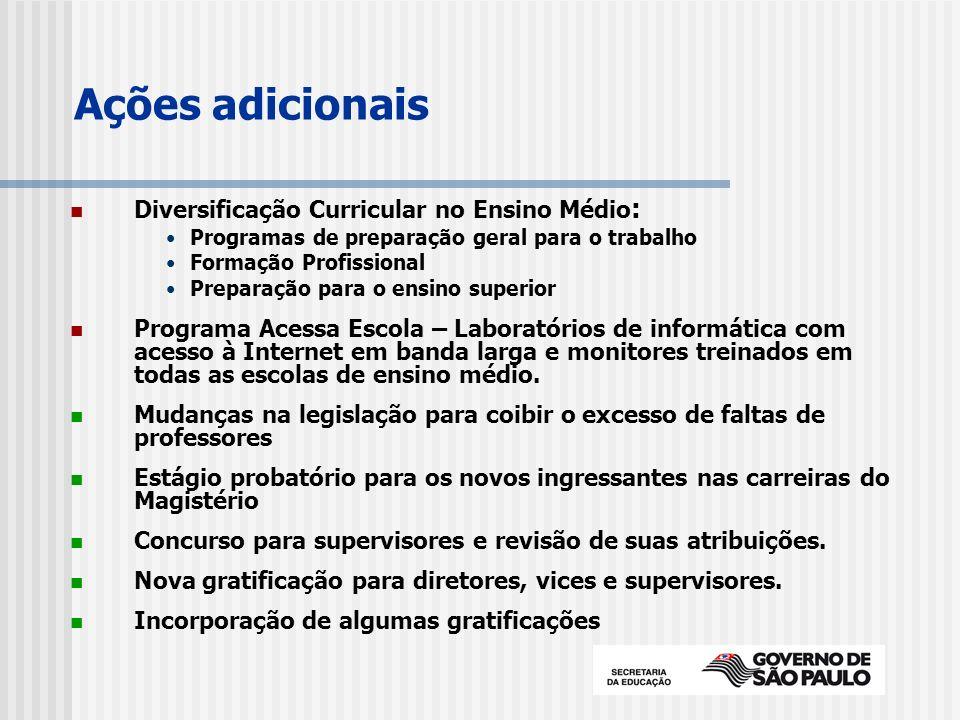 Programa + Qualidade na Escola (Primeira etapa) 1.