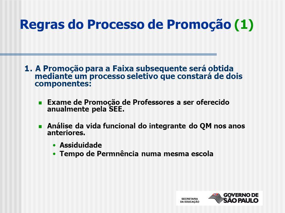 Regras do Processo de Promoção (2) 2.