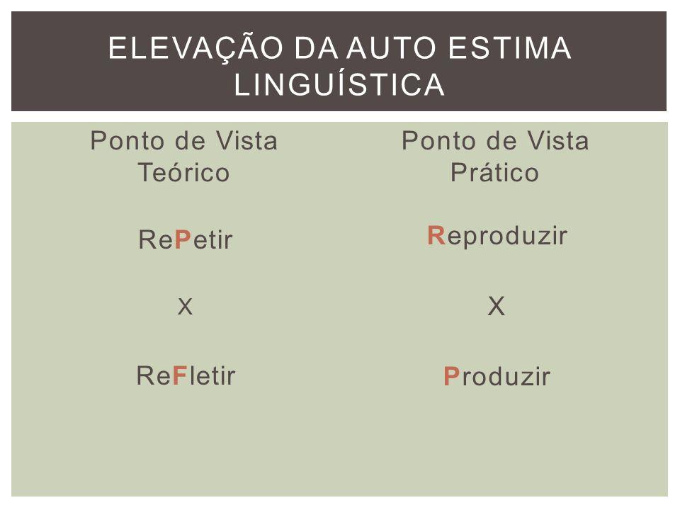 Ponto de Vista Teórico RePetir X ReFletir Ponto de Vista Prático Reproduzir X Produzir ELEVAÇÃO DA AUTO ESTIMA LINGUÍSTICA