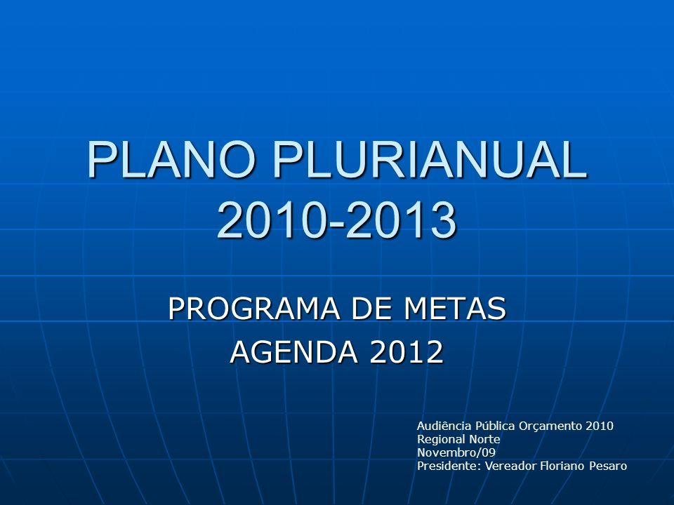 PLANO PLURIANUAL 2010-2013 PROGRAMA DE METAS AGENDA 2012 Audiência Pública Orçamento 2010 Regional Norte Novembro/09 Presidente: Vereador Floriano Pesaro