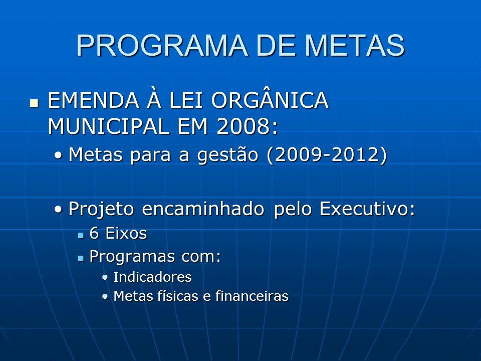 PROGRAMA DE METAS EMENDA À LEI ORGÂNICA MUNICIPAL EM 2008: EMENDA À LEI ORGÂNICA MUNICIPAL EM 2008: Metas para a gestão (2009-2012)Metas para a gestão (2009-2012) Projeto encaminhado pelo Executivo:Projeto encaminhado pelo Executivo: 6 Eixos 6 Eixos Programas com: Programas com: IndicadoresIndicadores Metas físicas e financeirasMetas físicas e financeiras