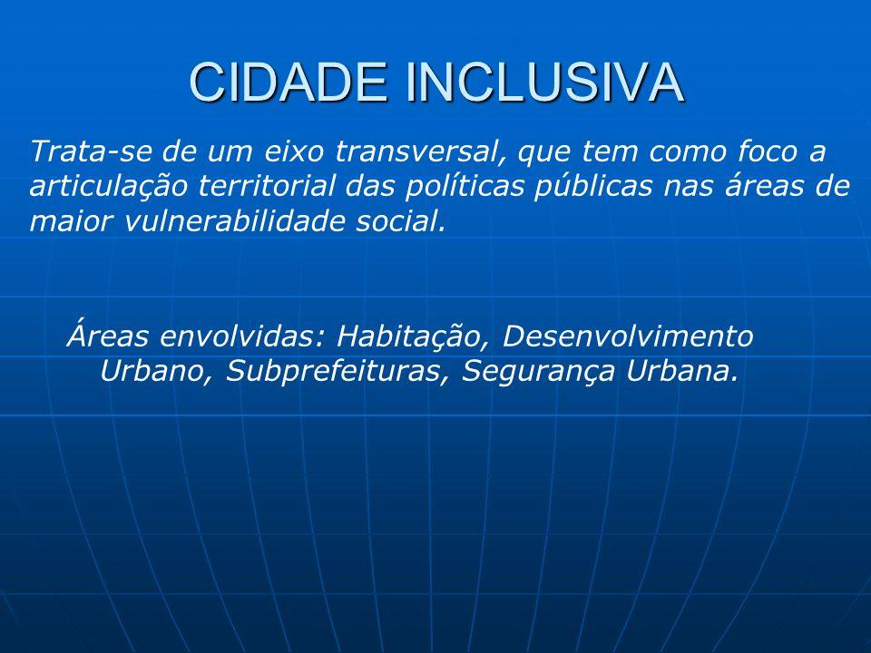 CIDADE INCLUSIVA Trata-se de um eixo transversal, que tem como foco a articulação territorial das políticas públicas nas áreas de maior vulnerabilidade social.