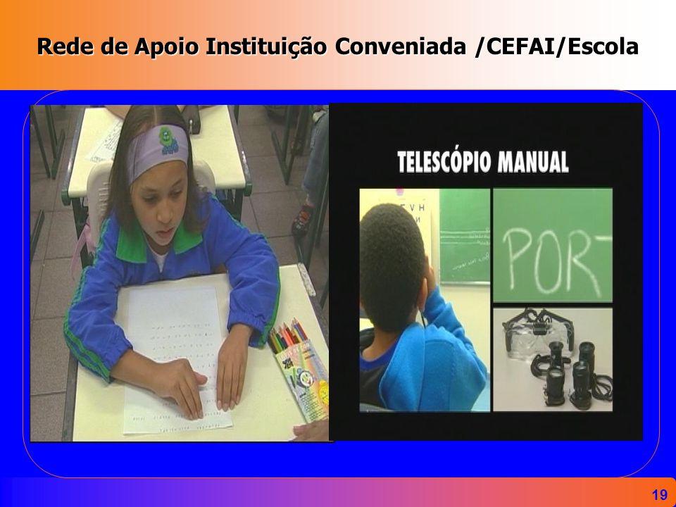 19 Rede de Apoio Instituição Conveniada /CEFAI/Escola