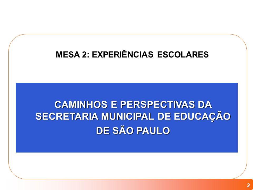2 CAMINHOS E PERSPECTIVAS DA SECRETARIA MUNICIPAL DE EDUCAÇÃO DE SÃO PAULO MESA 2: EXPERIÊNCIAS ESCOLARES